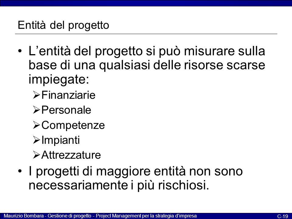 Maurizio Bombara - Gestione di progetto - Project Management per la strategia d'impresa C-19 Entità del progetto L'entità del progetto si può misurare