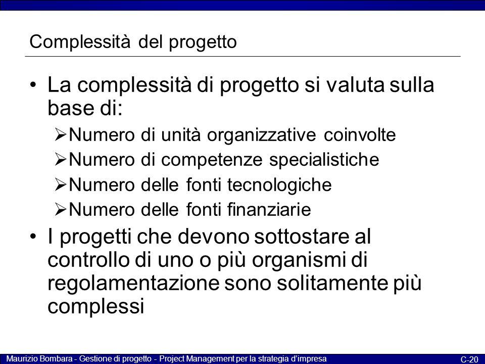 Maurizio Bombara - Gestione di progetto - Project Management per la strategia d'impresa C-20 Complessità del progetto La complessità di progetto si va