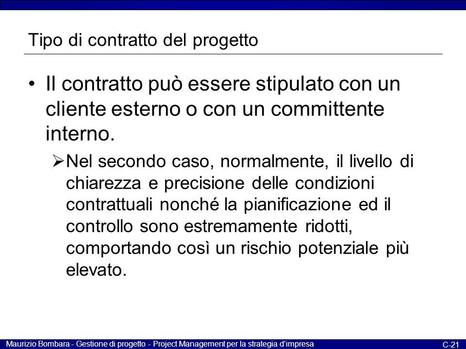Maurizio Bombara - Gestione di progetto - Project Management per la strategia d'impresa C-21 Tipo di contratto del progetto Il contratto può essere st