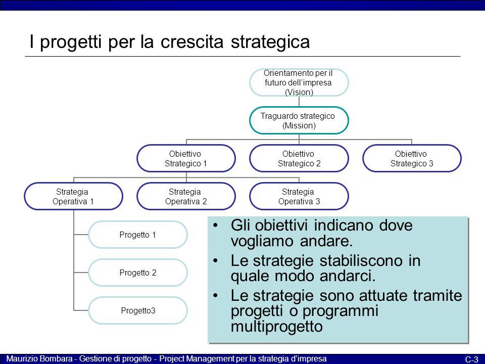 Maurizio Bombara - Gestione di progetto - Project Management per la strategia d'impresa C-3 I progetti per la crescita strategica Gli obiettivi indica