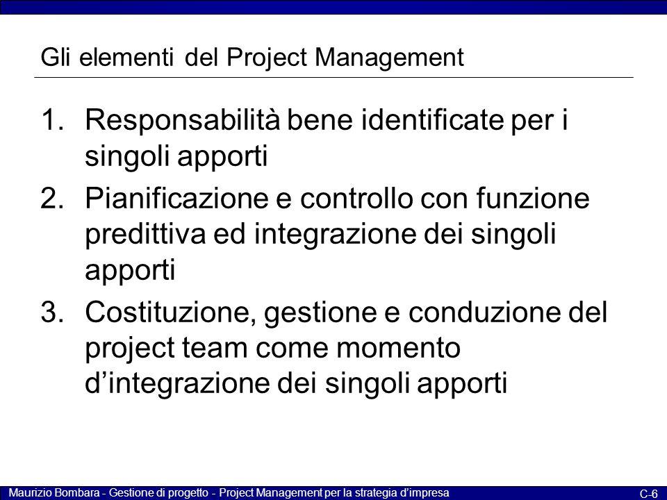 Maurizio Bombara - Gestione di progetto - Project Management per la strategia d'impresa C-6 Gli elementi del Project Management 1.Responsabilità bene