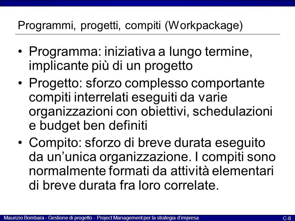 Maurizio Bombara - Gestione di progetto - Project Management per la strategia d'impresa C-9 Cosa sono i progetti (1) I progetti sono sforzi complessi che hanno inizio e fine, e non sono ripetitivi.