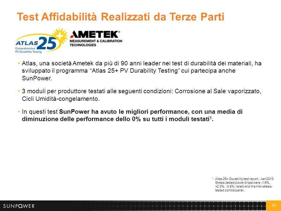 11 Test Affidabilità Realizzati da Terze Parti Atlas, una società Ametek da più di 90 anni leader nei test di durabilità dei materiali, ha sviluppato