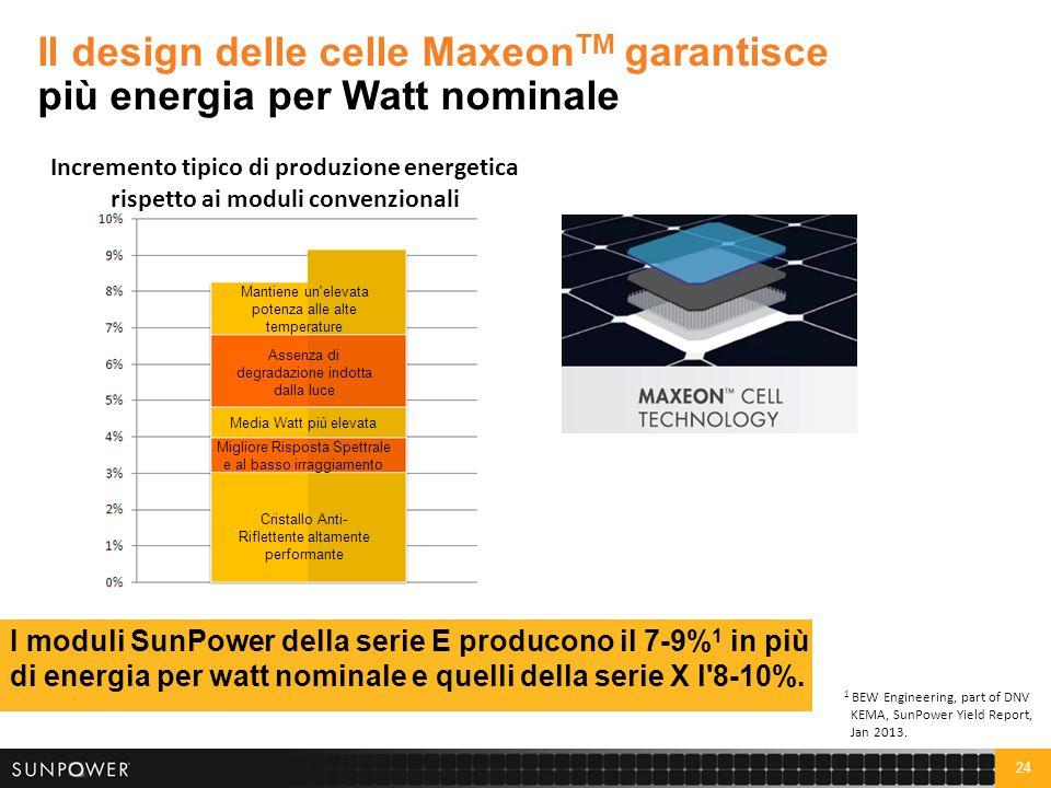 24 Il design delle celle Maxeon TM garantisce più energia per Watt nominale I moduli SunPower della serie E producono il 7-9% 1 in più di energia per