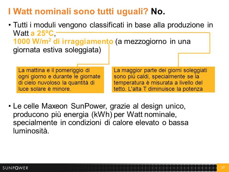 27 I Watt nominali sono tutti uguali? No. Tutti i moduli vengono classificati in base alla produzione in Watt a 25ºC, 1000 W/m 2 di irraggiamento (a m