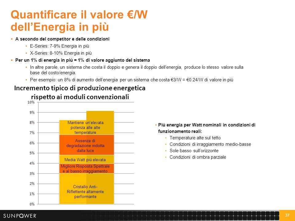 37 Quantificare il valore €/W dell'Energia in più  A secondo del competitor e delle condizioni E-Series: 7-9% Energia in più X-Series: 8-10% Energia