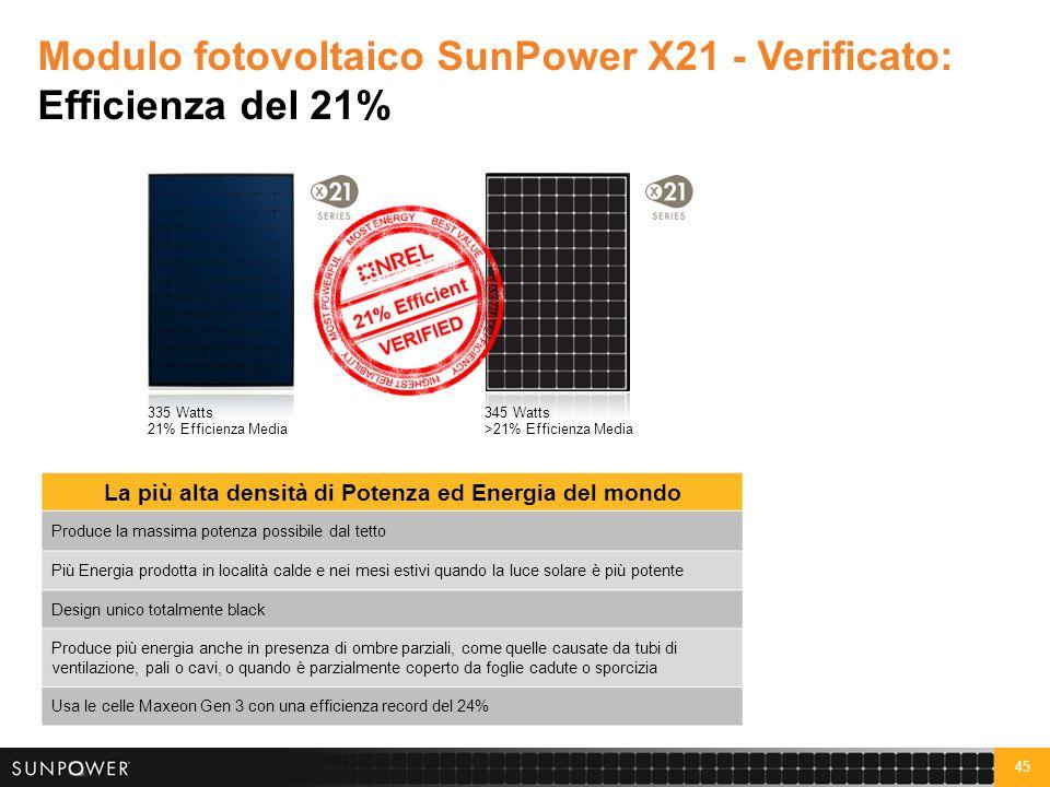 45 Modulo fotovoltaico SunPower X21 - Verificato: Efficienza del 21% 335 Watts 21% Efficienza Media 345 Watts >21% Efficienza Media La più alta densit