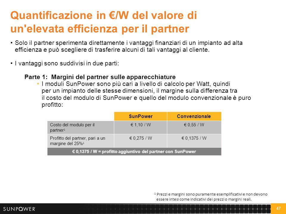47 Quantificazione in €/W del valore di un'elevata efficienza per il partner SunPowerConvenzionale Costo del modulo per il partner 1 € 1,10 / W€ 0,55