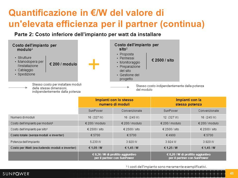 48 Quantificazione in €/W del valore di un'elevata efficienza per il partner (continua) Impianti con lo stesso numero di moduli Impianti con la stessa