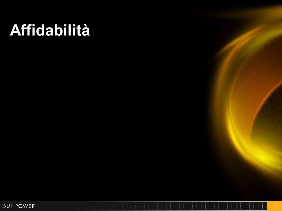 45 Modulo fotovoltaico SunPower X21 - Verificato: Efficienza del 21% 335 Watts 21% Efficienza Media 345 Watts >21% Efficienza Media La più alta densità di Potenza ed Energia del mondo Produce la massima potenza possibile dal tetto Più Energia prodotta in località calde e nei mesi estivi quando la luce solare è più potente Design unico totalmente black Produce più energia anche in presenza di ombre parziali, come quelle causate da tubi di ventilazione, pali o cavi, o quando è parzialmente coperto da foglie cadute o sporcizia Usa le celle Maxeon Gen 3 con una efficienza record del 24%