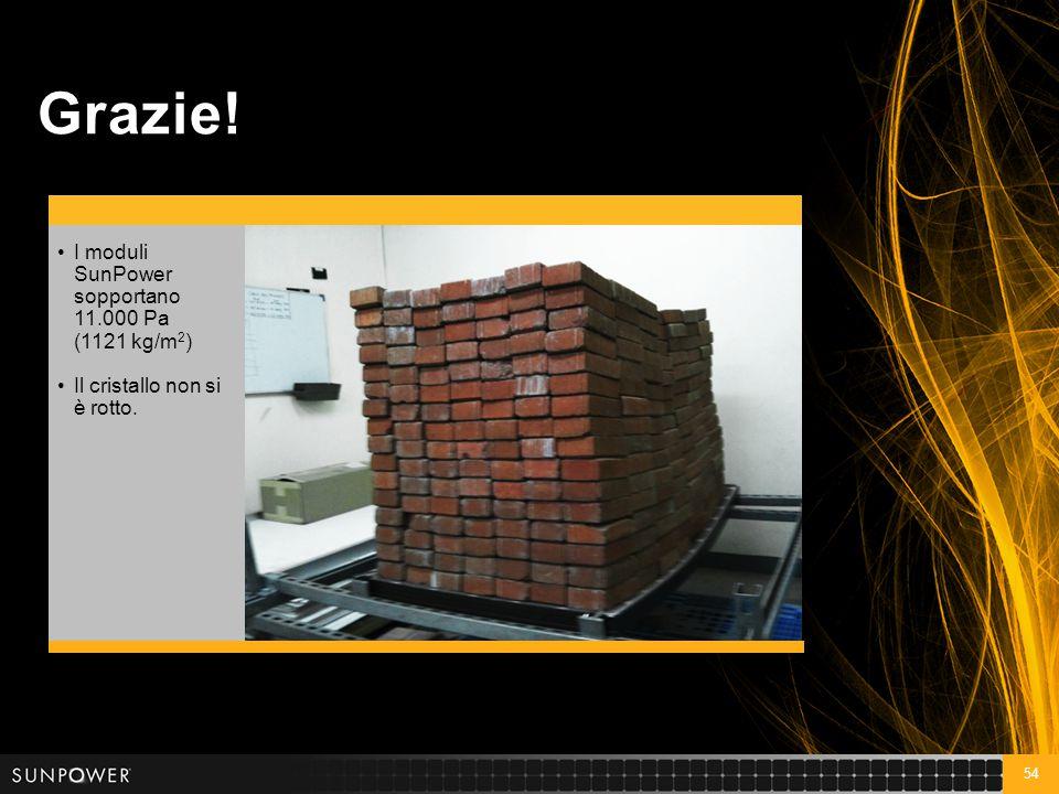 54 Grazie! I moduli SunPower sopportano 11.000 Pa (1121 kg/m 2 ) Il cristallo non si è rotto.