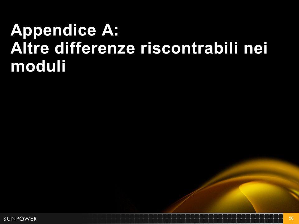 56 Appendice A: Altre differenze riscontrabili nei moduli