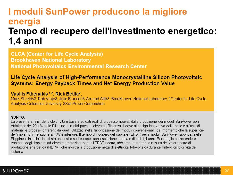 57 I moduli SunPower producono la migliore energia Tempo di recupero dell'investimento energetico: 1,4 anni CLCA (Center for Life Cycle Analysis) Broo