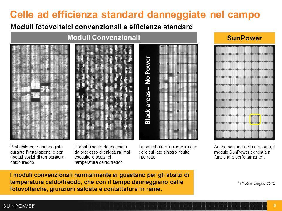 6 Moduli fotovoltaici convenzionali a efficienza standard Celle ad efficienza standard danneggiate nel campo I moduli convenzionali normalmente si gua