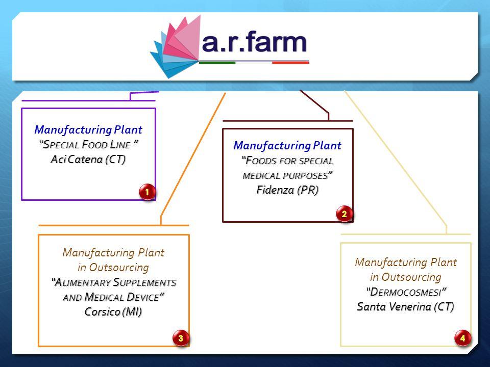 Manufacturing Plant S PECIAL F OOD L INE Aci Catena (CT)