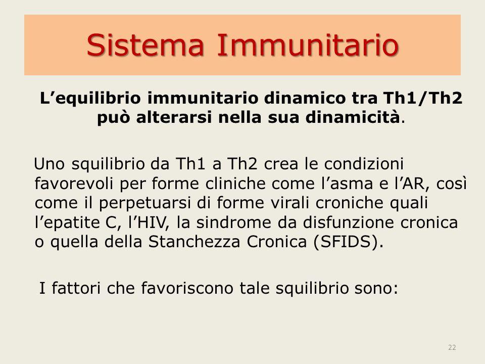 Sistema Immunitario L'equilibrio immunitario dinamico tra Th1/Th2 può alterarsi nella sua dinamicità. Uno squilibrio da Th1 a Th2 crea le condizioni f