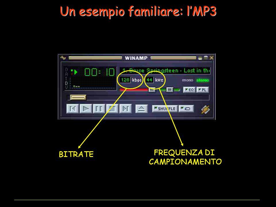 Un esempio familiare: l'MP3 BITRATE FREQUENZA DI CAMPIONAMENTO