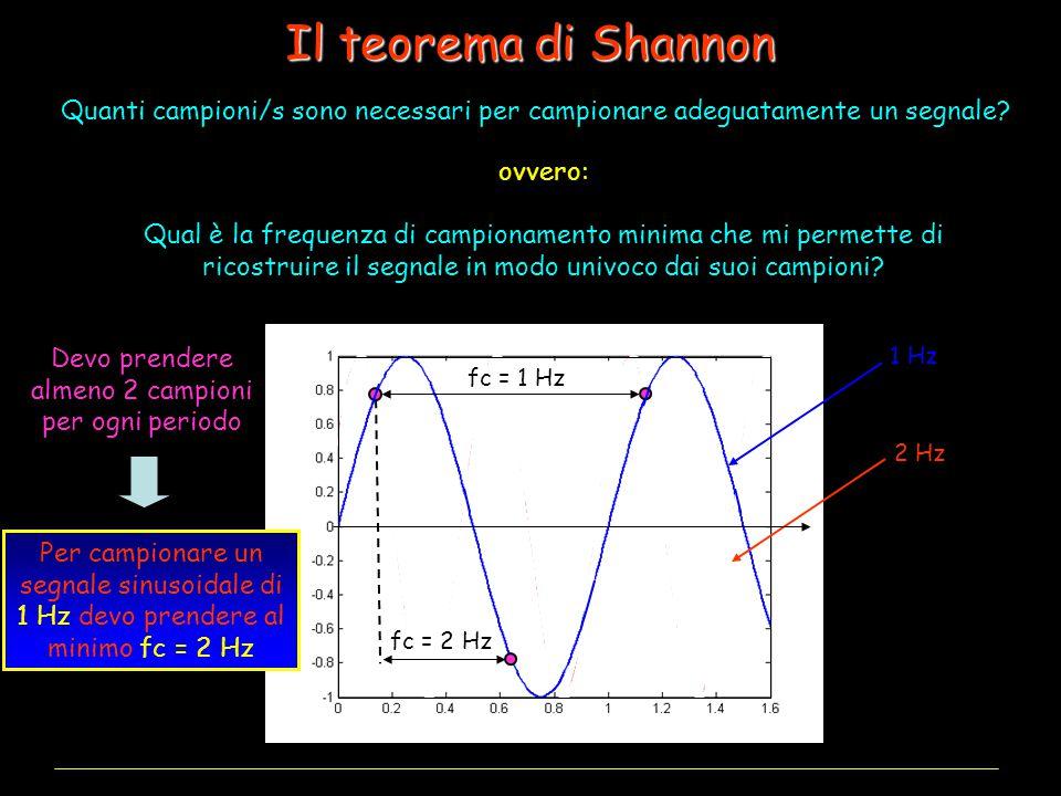 Il teorema di Shannon Quanti campioni/s sono necessari per campionare adeguatamente un segnale.