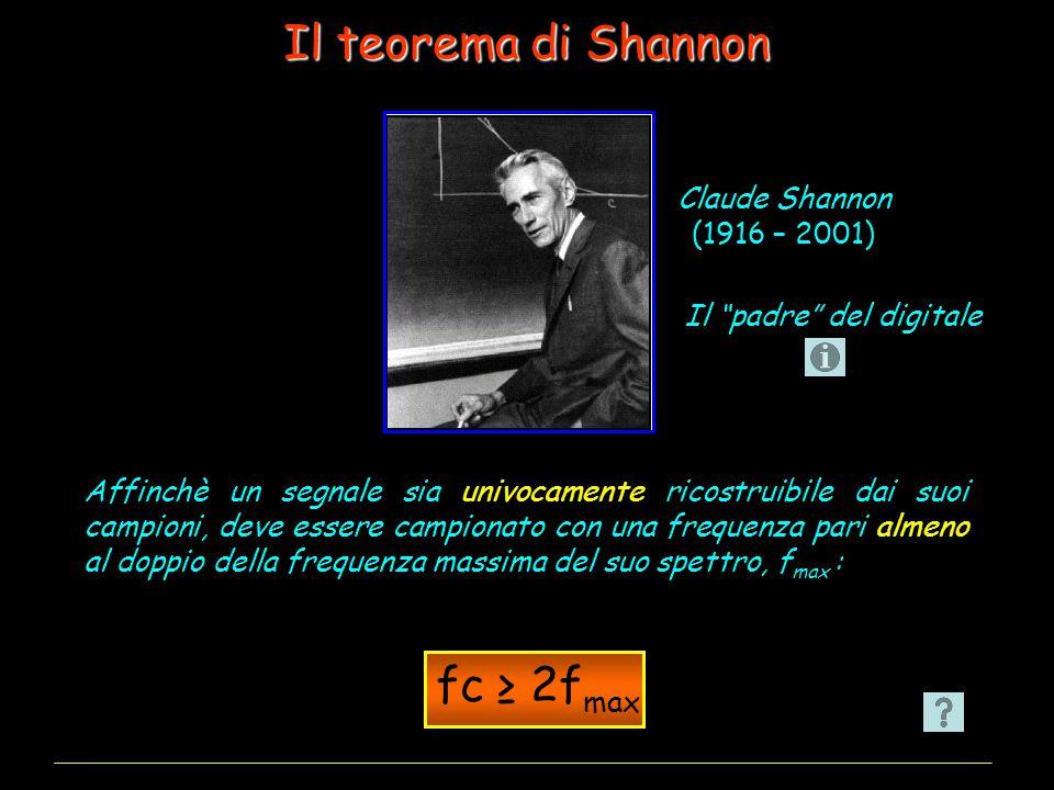Il teorema di Shannon Affinchè un segnale sia univocamente ricostruibile dai suoi campioni, deve essere campionato con una frequenza pari almeno al doppio della frequenza massima del suo spettro, f max : fc ≥ 2f max Claude Shannon (1916 – 2001) Il padre del digitale