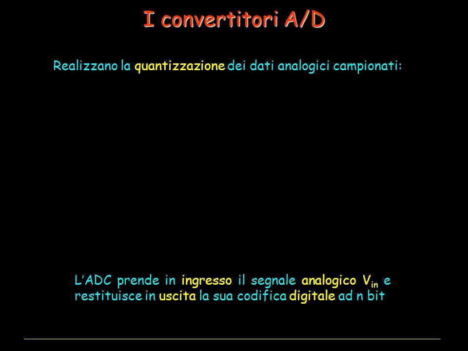 I convertitori A/D ADC 01011010 Campionatore V in L'ADC prende in ingresso il segnale analogico V in e restituisce in uscita la sua codifica digitale ad n bit Realizzano la quantizzazione dei dati analogici campionati: SCHEMA DI PRINCIPIO