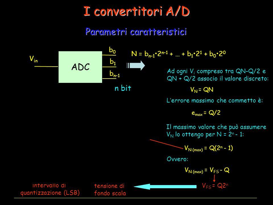 I convertitori A/D ADC V in N = b n-1 2 n-1 + … + b 1 2 1 + b 0 2 0 00 01 10 11 Q 2Q 3Q Q 2 V FS V in N tensione di fondo scala e max = Q/2 n bit b0b0 b1b1 e max n = 2 b n-1 intervallo di quantizzazione (LSB) V N (max) = Q(2 n - 1) b1bob1bo Ad ogni V i compreso tra QN-Q/2 e QN + Q/2 associo il valore discreto: Il massimo valore che può assumere V N lo ottengo per N = 2 n - 1: V N = QN L'errore massimo che commetto è: e max Ovvero: V N (max) = V FS - Q V FS = Q2 n = 4Q V max = V FS – Q/2 Parametri caratteristici