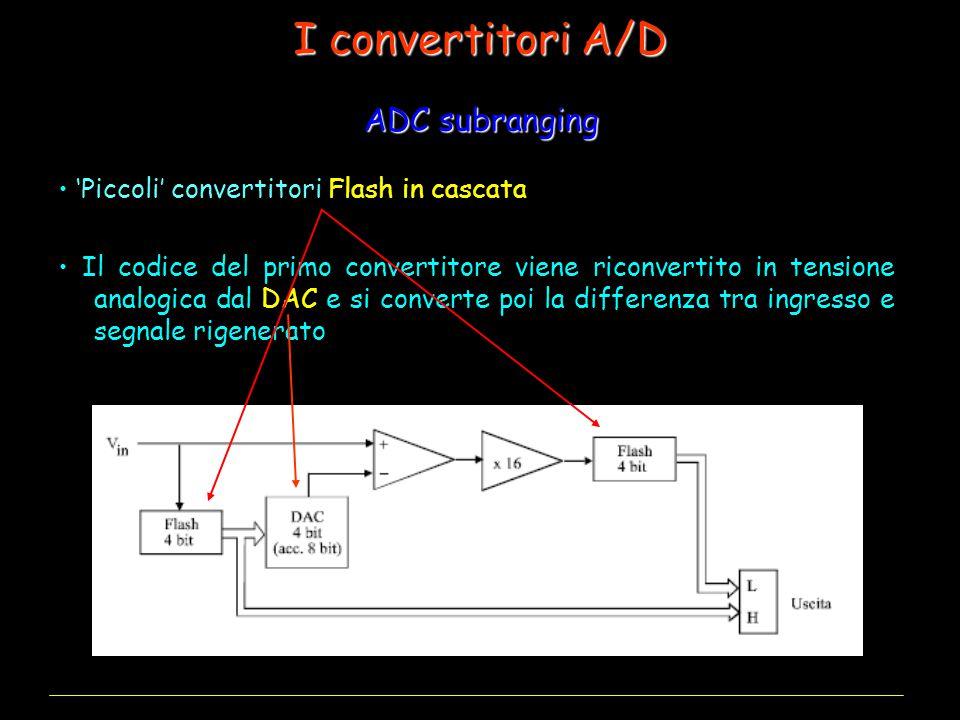 'Piccoli' convertitori Flash in cascata Il codice del primo convertitore viene riconvertito in tensione analogica dal DAC e si converte poi la differenza tra ingresso e segnale rigenerato ADC subranging I convertitori A/D