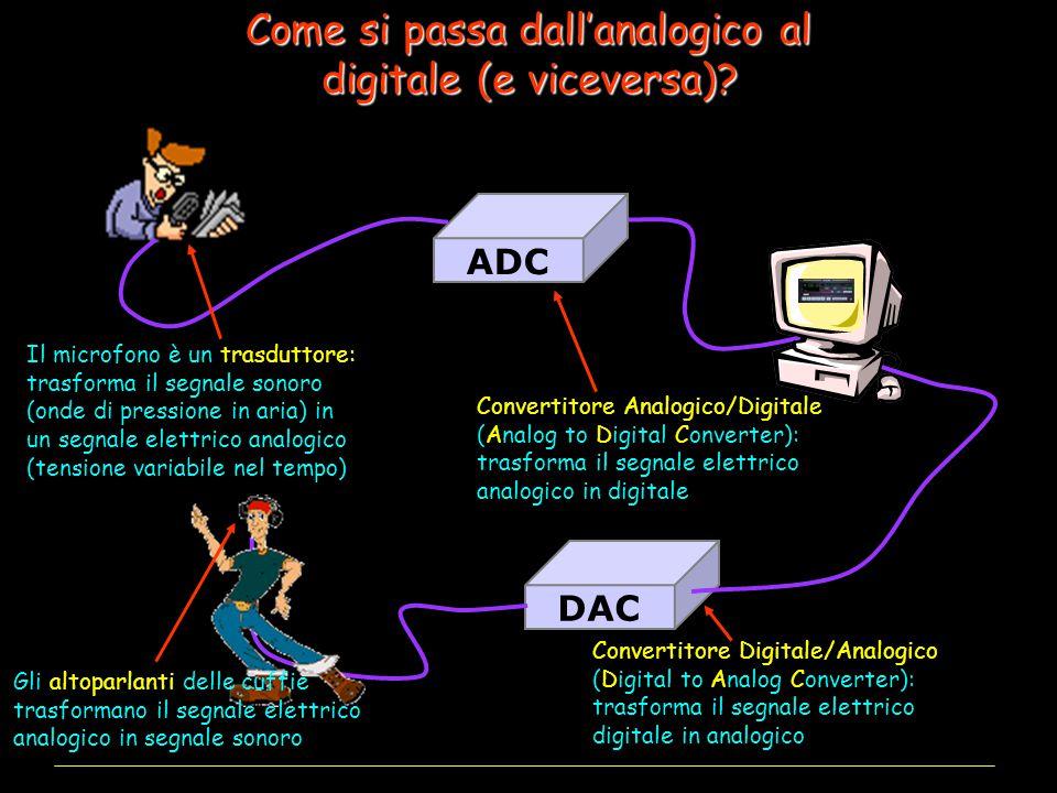 Conversione D/A  segnale analogico: può assumere tutti i possibili valori in un intervallo  segnale digitale binario: può assumere solo due valori: '0' e '1' Un po' di ripasso sui segnali In riferimento agli stati che il segnale può assumere in un determinato intervallo di tempo, distinguiamo due tipi di segnale: Conversione A/D Segnale analogico Segnale digitale binario
