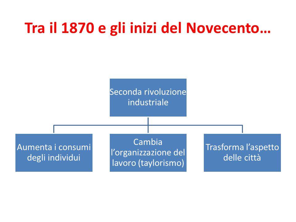 Tra il 1870 e gli inizi del Novecento… Seconda rivoluzione industriale Aumenta i consumi degli individui Cambia l'organizzazione del lavoro (taylorism