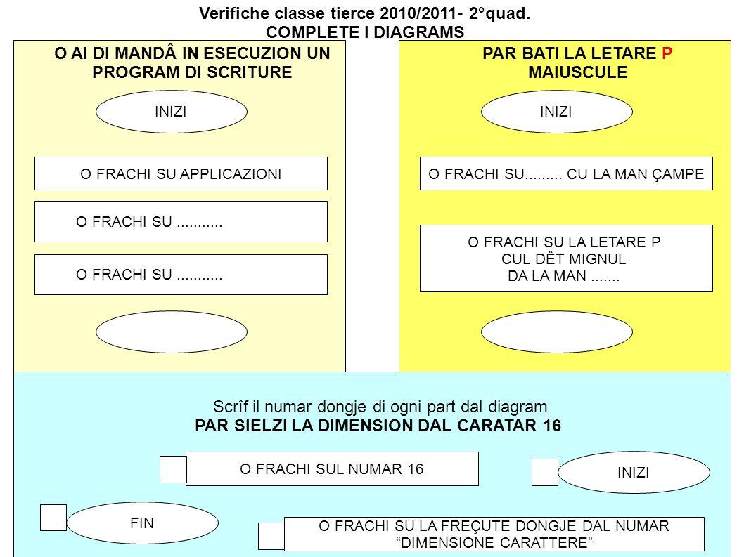 Descrive e rappresenta attività don diagramma di flusso: INIZIO FACCIO CLIC SU APPLICAZIONI FACCIO DEVO MANDARE IN ESECUZIONE UN PROGRAMMA DI SCRITTURA Verifiche classe tierce 2010/2011- 2°quad.