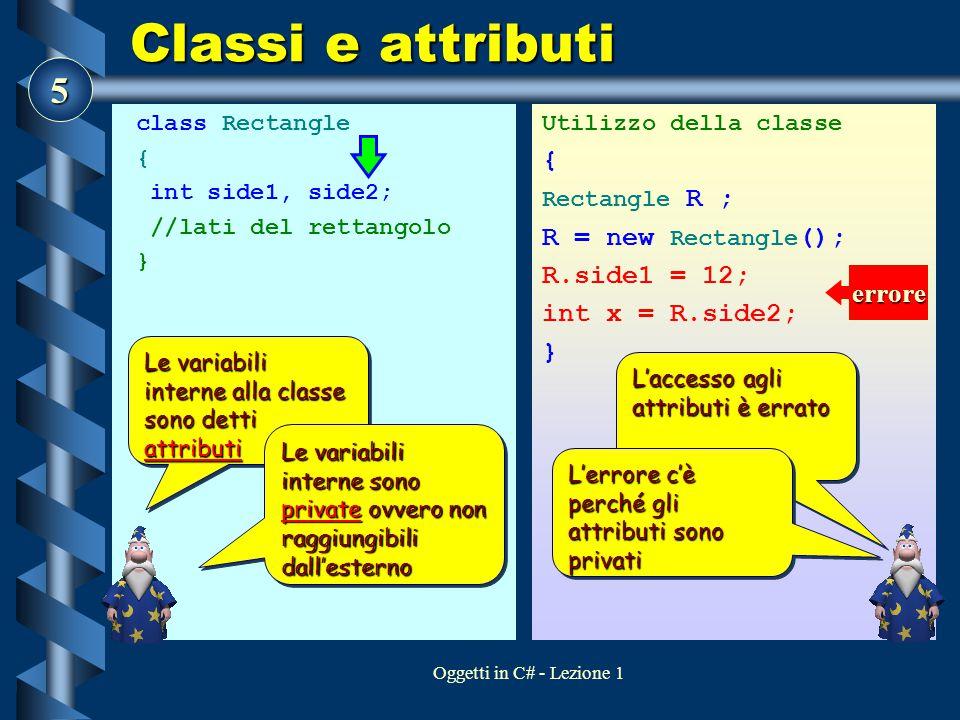 6 Oggetti in C# - Lezione 1 Attributi privati e pubblici class Rectangle { int side1, side2; public string Colore; private Boolean attivo; } Utilizzo della classe { Rectangle R ; R = new Rectangle (); R.