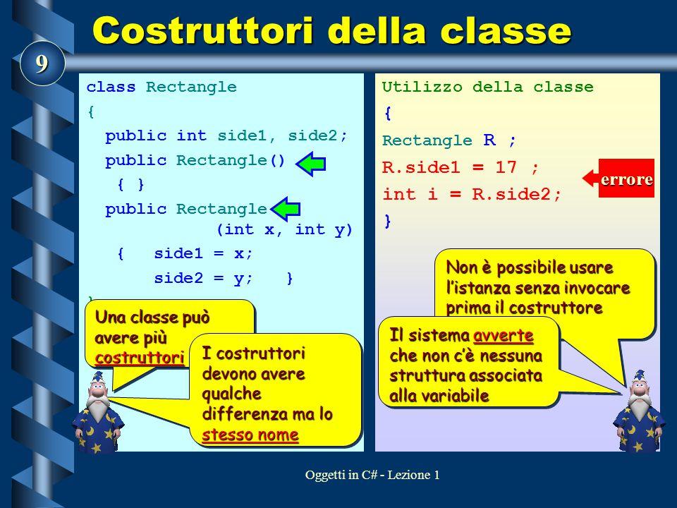 9 Oggetti in C# - Lezione 1 Costruttori della classe class Rectangle { public int side1, side2; public Rectangle() { } public Rectangle (int x, int y) { side1 = x; side2 = y; } } Utilizzo della classe { Rectangle R ; R.side1 = 17 ; int i = R.side2; } Una classe può avere più costruttori I costruttori devono avere qualche differenza ma lo stesso nome Non è possibile usare l'istanza senza invocare prima il costruttore Il sistema avverte che non c'è nessuna struttura associata alla variabile errore