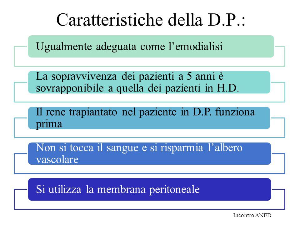 Caratteristiche della D.P.: Incontro ANED Ugualmente adeguata come l'emodialisi La sopravvivenza dei pazienti a 5 anni è sovrapponibile a quella dei p