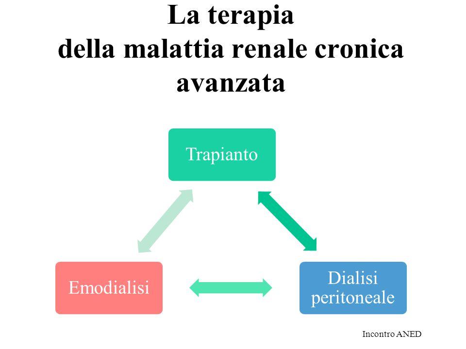 La terapia della malattia renale cronica avanzata Incontro ANED Trapianto Dialisi peritoneale Emodialisi