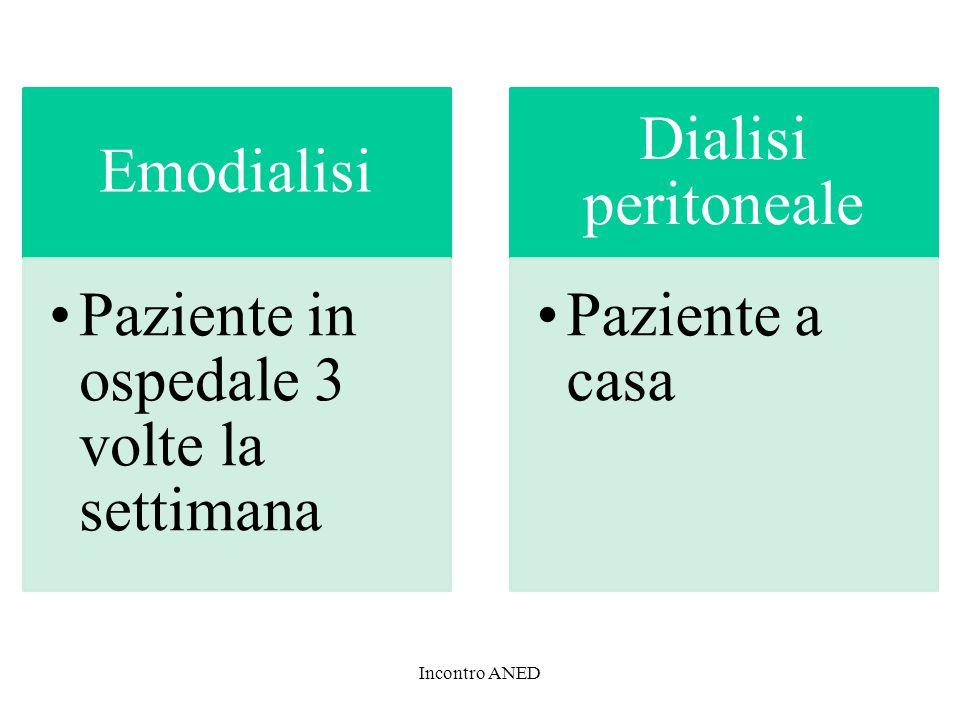 Emodialisi Paziente in ospedale 3 volte la settimana Dialisi peritoneale Paziente a casa Incontro ANED