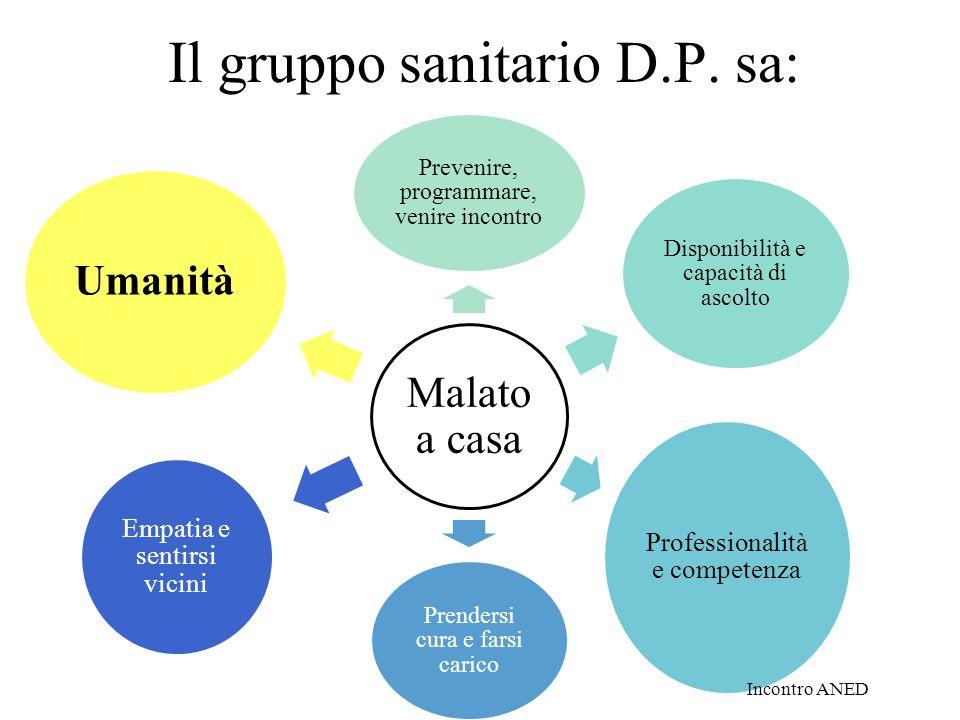 Caratteristiche della D.P.: Incontro ANED Ugualmente adeguata come l'emodialisi La sopravvivenza dei pazienti a 5 anni è sovrapponibile a quella dei pazienti in H.D.