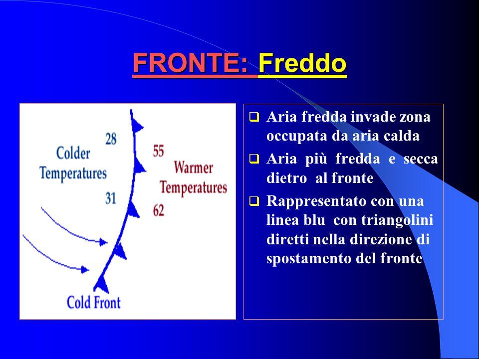 FRONTE: Caldo  PRECIPITAZIONI  Assenti con Ci e Cs  Inizio con Altostrati (As) più significative con Nembostrati (Ns)  Intensità debole  Durata l