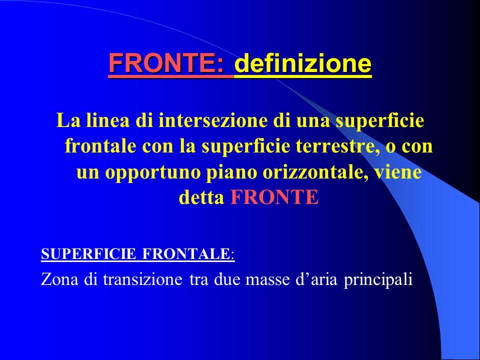 FRONTE: definizione La linea di intersezione di una superficie frontale con la superficie terrestre, o con un opportuno piano orizzontale, viene detta FRONTE SUPERFICIE FRONTALE: Zona di transizione tra due masse d'aria principali