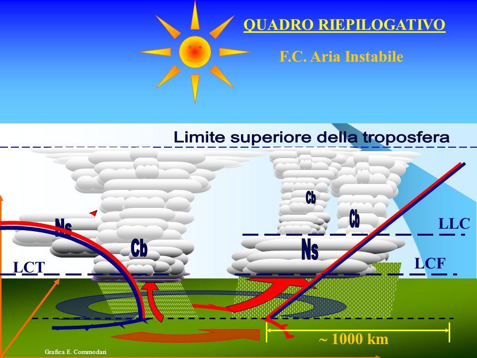  1000 km LCFLCT QUADRO RIEPILOGATIVO F.C: Aria Stabile Grafica E. Commodari