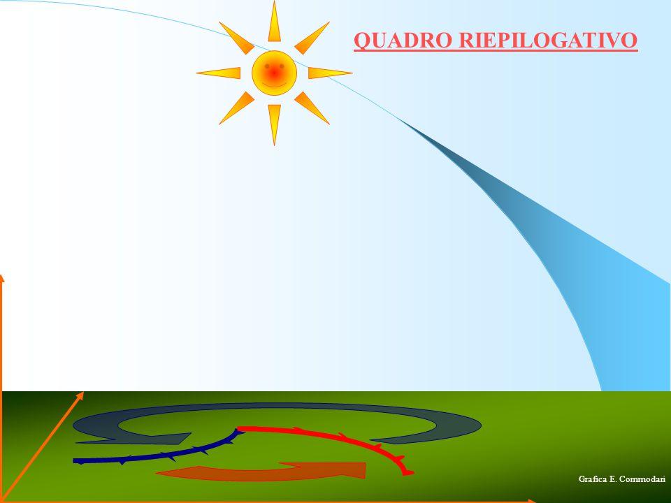  1000 km LLC LCF LCT QUADRO RIEPILOGATIVO F.C. Aria Instabile Grafica E. Commodari