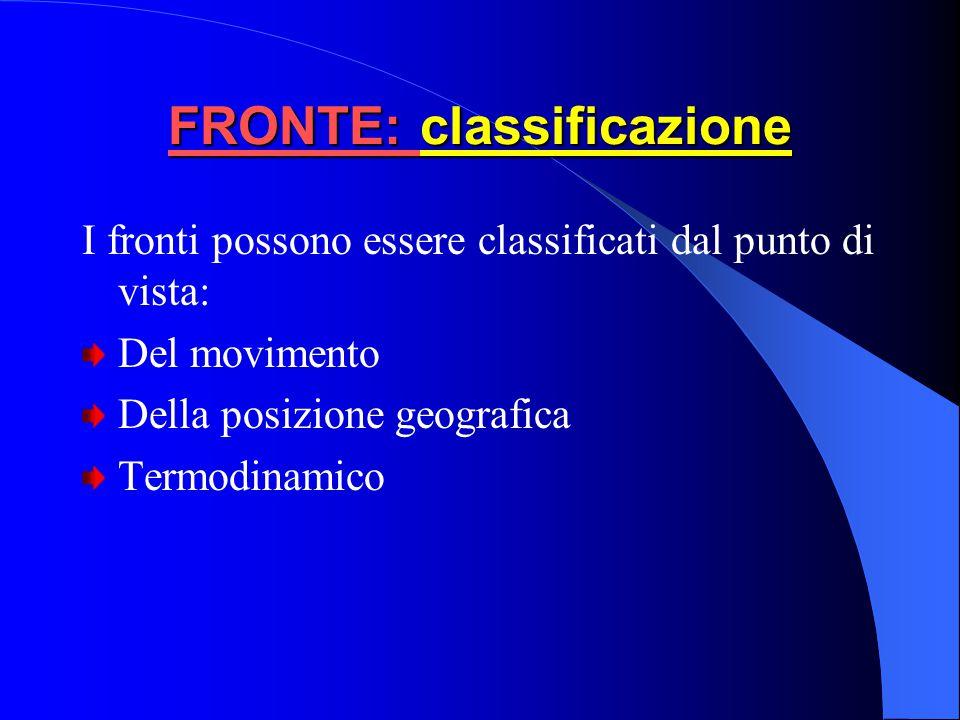 FRONTE: definizione La linea di intersezione di una superficie frontale con la superficie terrestre, o con un opportuno piano orizzontale, viene detta
