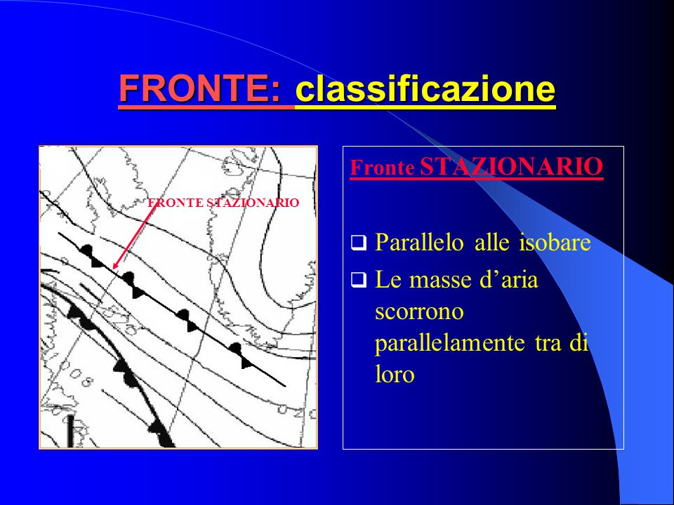 FRONTE: classificazione Fronte STAZIONARIO  Parallelo alle isobare  Le masse d'aria scorrono parallelamente tra di loro FRONTE STAZIONARIO