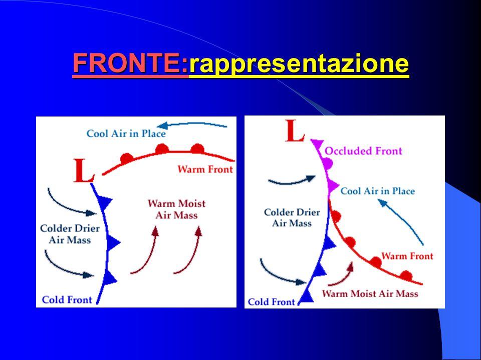 FRONTE: Freddo Vento Rotazione da SW a NW fino a NE Forte intensità con raffiche e turbolenza TemperaturaDiminuzione rapida PressioneDiminuisce davanti al fronte.