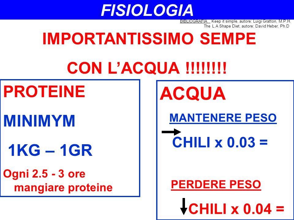 IMPORTANTISSIMO SEMPE CON L'ACQUA !!!!!!!.
