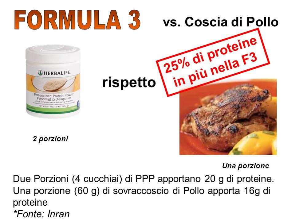2 porzioni Una porzione rispetto 25% di proteine in più nella F3 Due Porzioni (4 cucchiai) di PPP apportano 20 g di proteine. Una porzione (60 g) di s