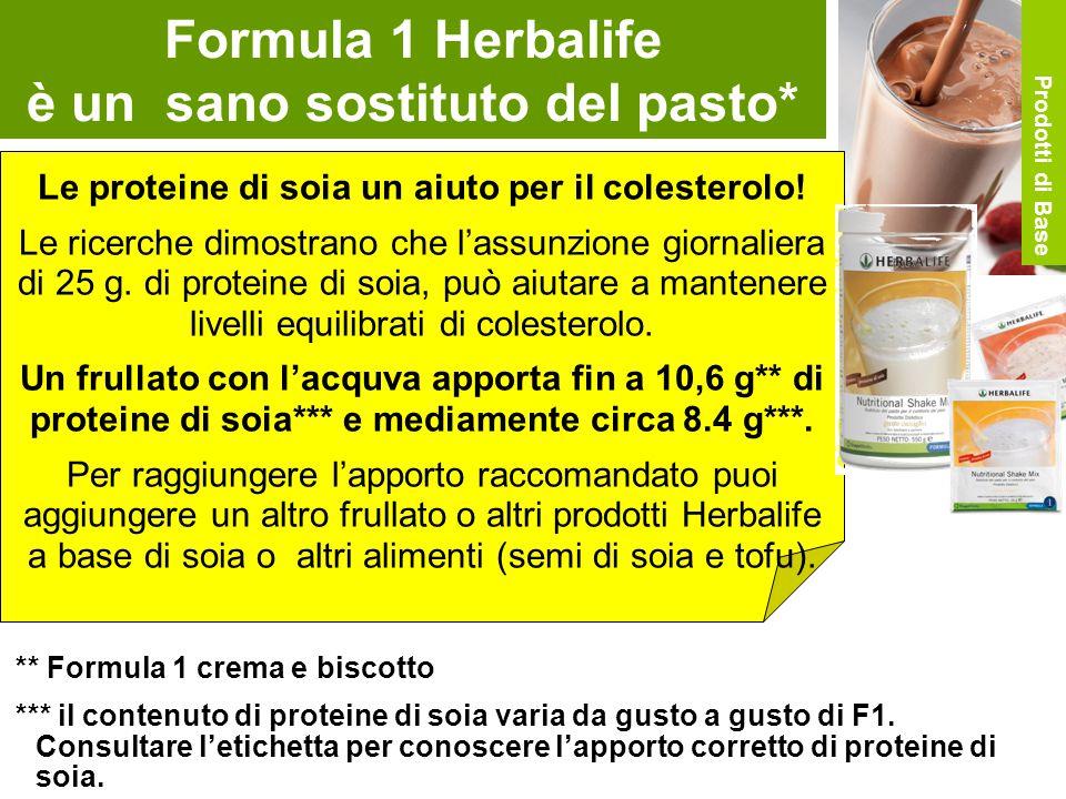Formula 1 Herbalife è un sano sostituto del pasto* Le proteine di soia un aiuto per il colesterolo! Le ricerche dimostrano che l'assunzione giornalier