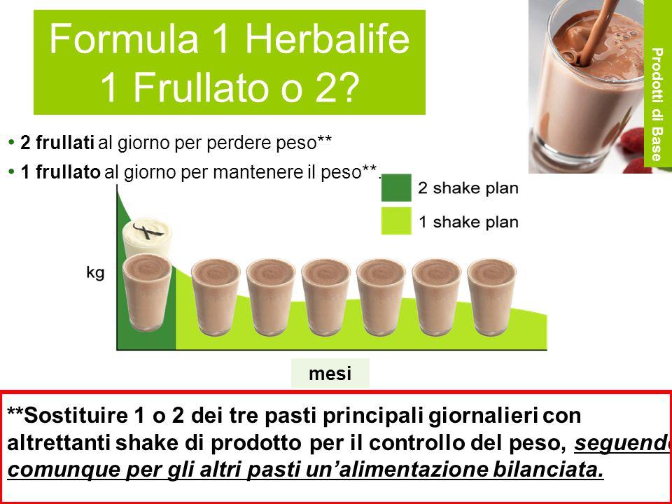 2 frullati al giorno per perdere peso** 1 frullato al giorno per mantenere il peso**. Formula 1 Herbalife 1 Frullato o 2? Prodotti di Base **Sostituir
