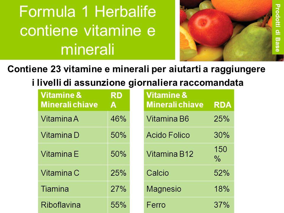 Formula 1 Herbalife contiene vitamine e minerali Contiene 23 vitamine e minerali per aiutarti a raggiungere i livelli di assunzione giornaliera raccomandata Prodotti di Base Vitamine & Minerali chiave RD A Vitamine & Minerali chiaveRDA Vitamina A46%Vitamina B625% Vitamina D50%Acido Folico30% Vitamina E50%Vitamina B12 150 % Vitamina C25%Calcio52% Tiamina27%Magnesio18% Riboflavina55%Ferro37%