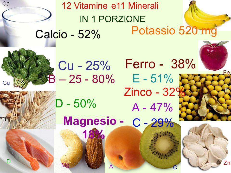 12 Vitamine e11 Minerali А - 47% D - 50% Е - 51% Magnesio - 18% Саlcio - 52% Ferro - 38% Potassio 520 mg Zinco - 32% В – 25 - 80% Cu - 25% IN 1 PORZIONE С - 29% Са Cu В D Mg Fe Е Zn С А