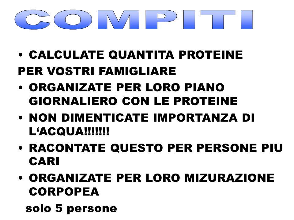 CALCULATE QUANTITA PROTEINE PER VOSTRI FAMIGLIARE ORGANIZATE PER LORO PIANO GIORNALIERO CON LE PROTEINE NON DIMENTICATE IMPORTANZA DI L'ACQUA!!!!!!! R