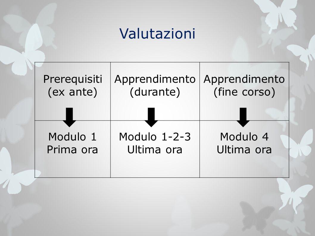 Valutazioni Prerequisiti (ex ante) Apprendimento (durante) Apprendimento (fine corso) Modulo 1 Prima ora Modulo 1-2-3 Ultima ora Modulo 4 Ultima ora